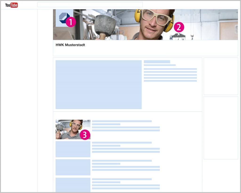 Aufbau der YouTube Profilseite